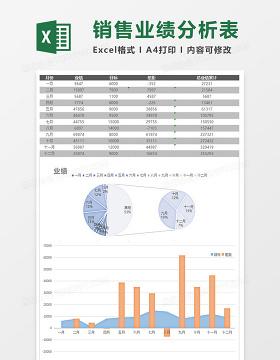 橙蓝营销业绩分析说明表excel模板