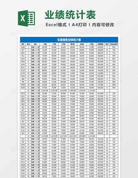 年度销售业绩统计表