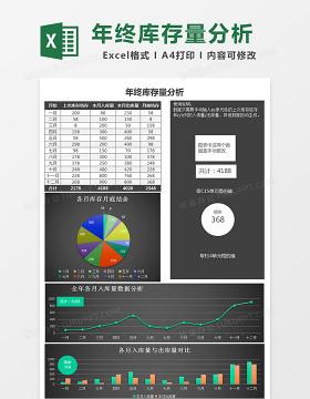 年终库存量数据统计分析excel模板