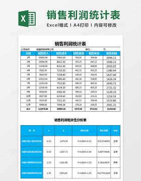 销售利润统计表Excel模板表格