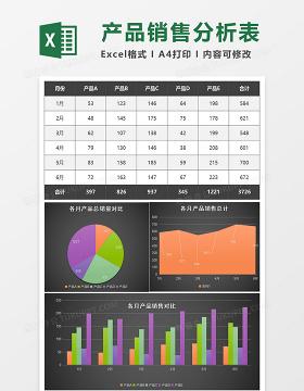 半年不同产品销售数据对比excel模板