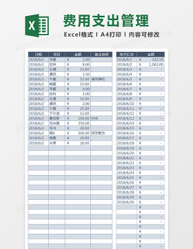 费用支出记账管理Excel表格