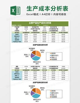 产品生产成本分析Execl表格