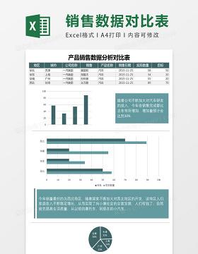 产品销售数据分析对比表excel表格模板