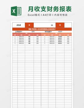 每月收入支出财务报表自动统计表excel表格模板