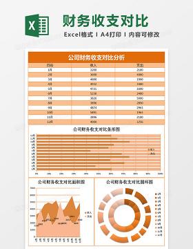 公司财务收支对比excel表格模板