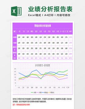 紫色营销业绩分析报告折线图Excel模板