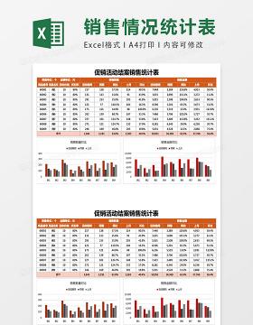 促销活动结案销售统计表excel表格模板