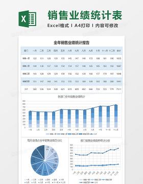 全年销售业绩营业分析表excel模板