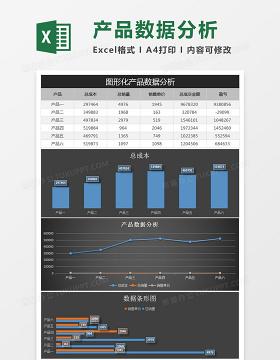 可视化图形化产品数据分析excel表格模板