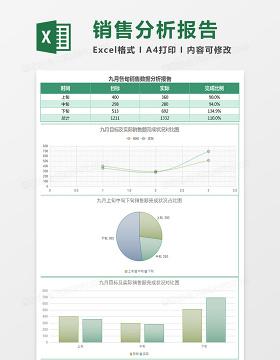 绿色九月销售数据分析报告表Excel模板