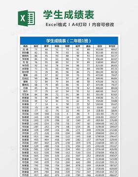学生成绩表Excel表格