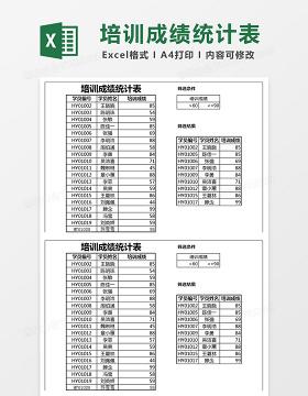 培训成绩查询表Excel表格