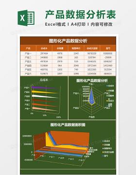 图形化产品数据分析excel表格