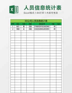 公司人员信息统计表excel表格模板