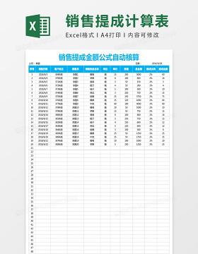销售提成金额计算公式表excel表格模板