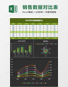 多品种销售数据对比excel表格模板