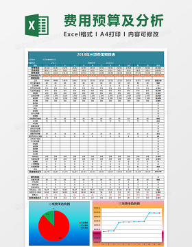 三项费用预算及分析Execl表格