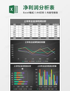 黑色上半年企业净利润分析表Excel模板