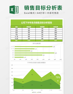 下半年各月销售目标分析报告excel模板表格