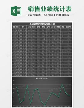 立体半年销售业绩统计分析表excel模板