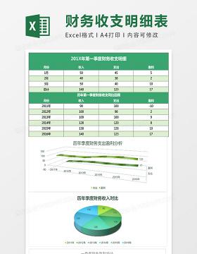 季度财务收入支出明细表excel模板表格