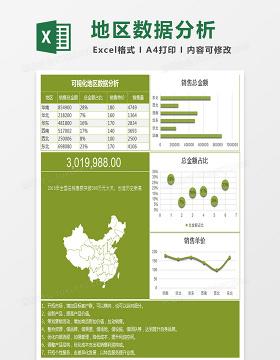 绿色可视化地区数据分析excel模板