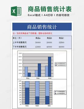 公司商品销售统计表