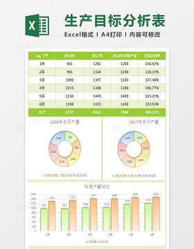绿色生产目标数据分析表excel模板