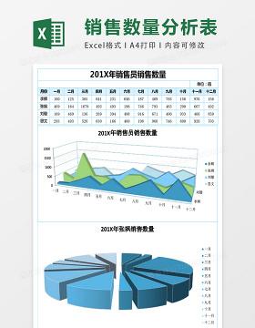销售员销售数量分析统计表excel表格模板