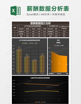 黑色大气薪酬数据统计分析报excel模板表格