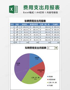 车辆费用支出月报表Excel模板