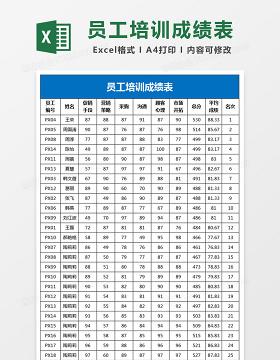 员工培训成绩表Excel表格