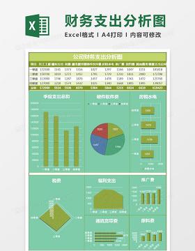 绿色美观公司财务支出分析图excel模板