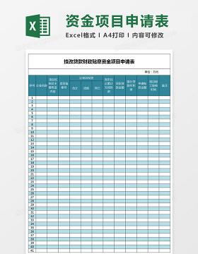 技改贷款财政贴息资金项目申请表Excel表格