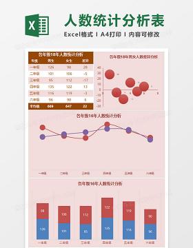 各年级18年人数统计分析Excel模板