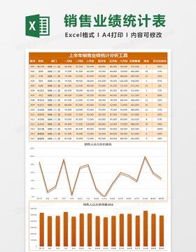 实用半年销售业绩统计分析表excel模板