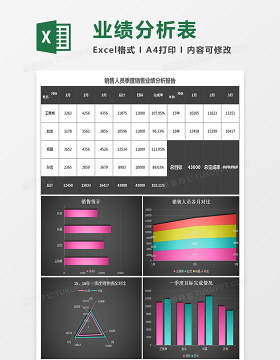 销售人员季度业绩分析报告excel模板