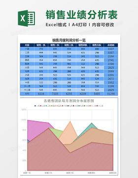 蓝色销售团队每月利润分析表excel模板