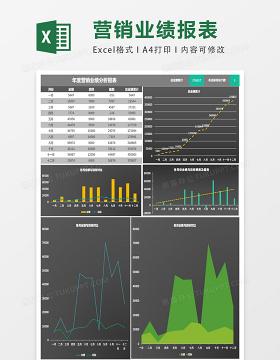 年度营销业绩分析表Excel表格模板