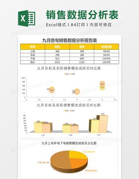 月销售数据分析报告表Excel模板表格