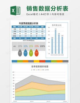 实用各年度按季度数据分析表excel模板表格