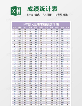 x年x班期末成绩统计表