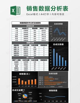 销售数据年中分析总结报告excel模板表格