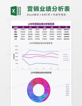 上半年营销业绩分析报告表Excel模板表格