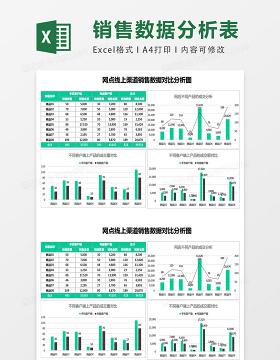 网点线上渠道销售数据对比分析图excel表格模板