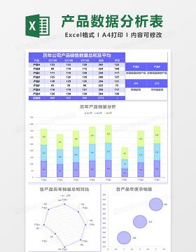 产品销售数据分析可视化图表excel模板