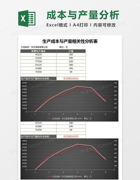 生产成本与产量分析Execl表格