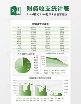 财务收支利润统计excel模板