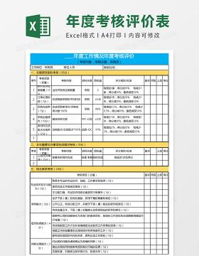 采购年度工作情况绩效考核表excel表格模板